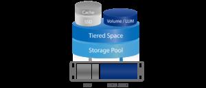 Qtier-SSD-Cache
