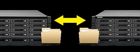 remote-backup_2way-synchronization