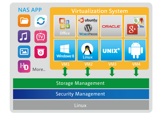 Virtualization-Station_en