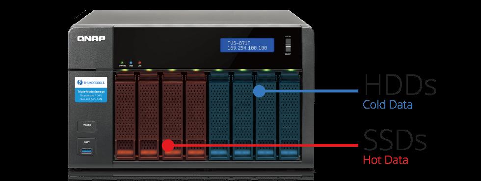 TVS-871T_SSD_cache