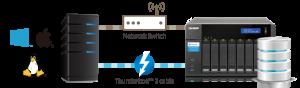 Thunderbolt-iSCSI_SAN